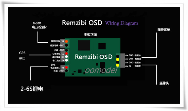 Remzibi OSD Open Source 1