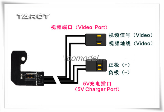 Gopro AV Video Output Cable 2
