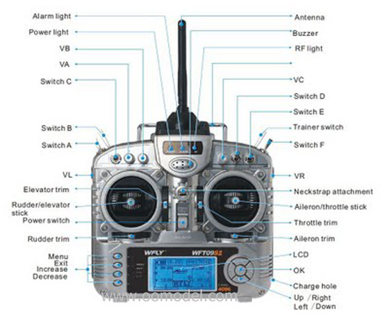 WFLY WFT09SII 2.4GHz 9channel Transmitter